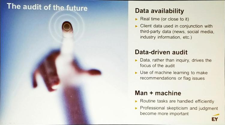 Slide: The audit of the future (Source: EY)